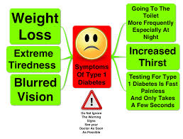 Type 1 diabetes, symptoms