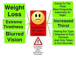 Type 1 diabetes, symptoms