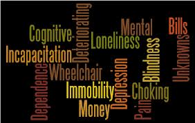 A multiple sclerosis word cloud